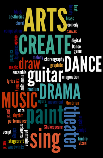Image result for performing arts