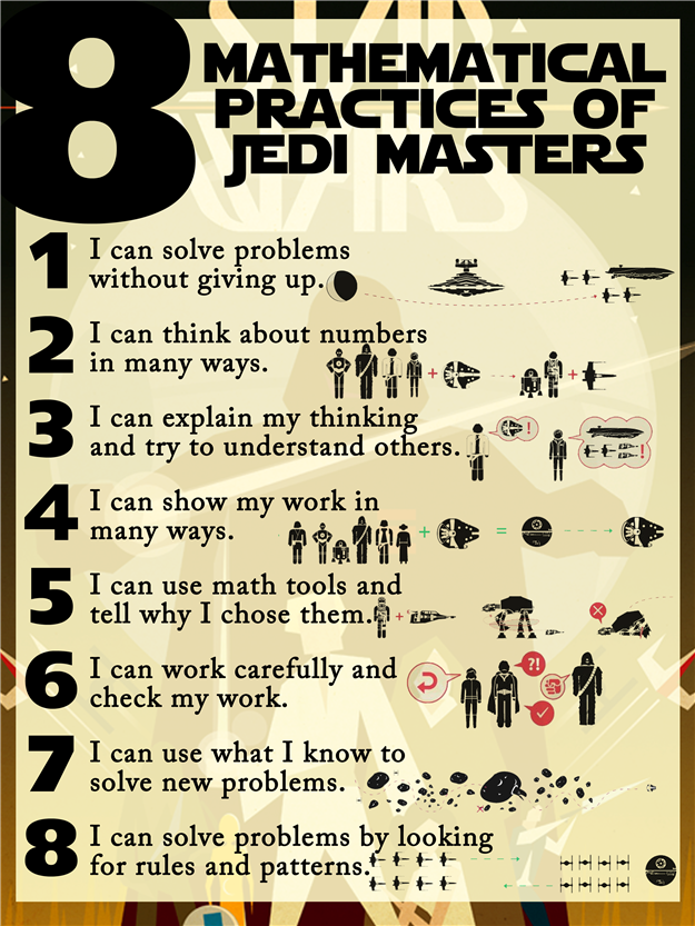 8 Mathematical Practices of Jedi Masters