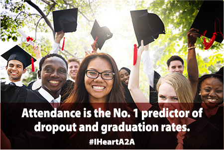 Attendance is the No. 1 predictor of dropout and graduation rates.
